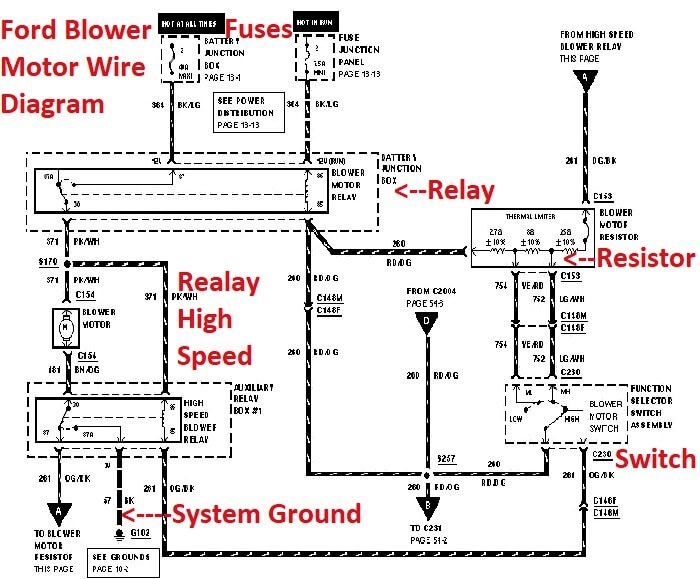 hvac blower relay wiring html with 2000 Ford F150 Blower Motor Resistor Wiring Diagram on 8eol6 2011 Peterbilt 389 Right Turn Signal Will Not On further Gas Furnace Diagram moreover 7odoz 2007 Freightliner Columbia Bunk Fan Won T also Mechanical And Electrical Legend And also Fuses And Relay Chevrolet Cobalt.