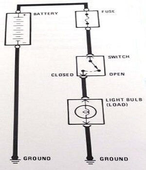 Basic Car Electrical Circuit