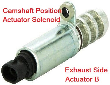 camshaft position actuator exhaust side