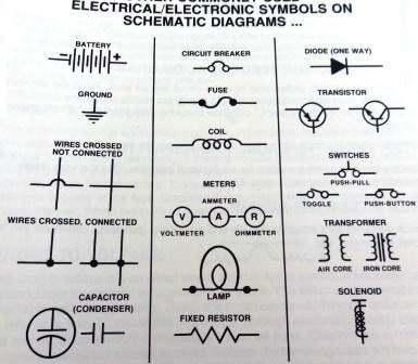 car schematic electrical symbols defined rh fixmyoldride com Auto Wiring Diagram Symbols Wiring Schematics for Cars