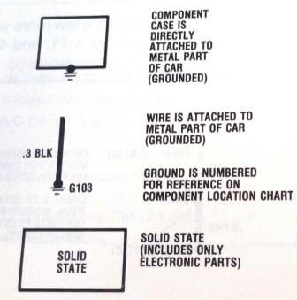 Car Schematic Ground Symbols