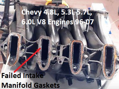 The Chevrolet V8 Intake Manifold Problem Solved for Good