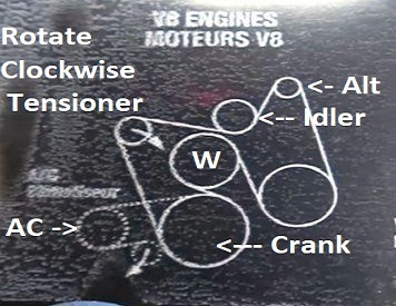 Chevrolet V8 Belt Tensioner Symptoms and Solutions