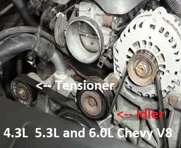 Chevrolet V8 Belt Tensioner Symptoms And Solutions. Chevrolet V8 Serpentine Belt Tensioner. Chevrolet. Chevy 2002 2500 Serpentine Belt Diagram At Scoala.co