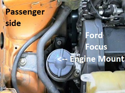 See Why you should Fix the Ford Focus Engine Vibration ProblemFixMyOldRide.com