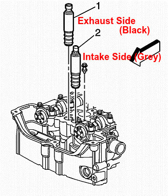 gm cam solenoid diagram