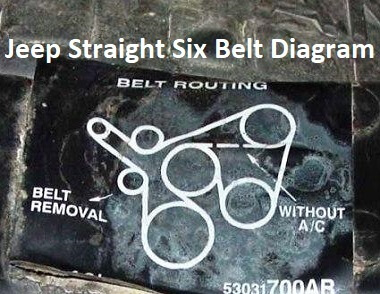 solve  jeep serpentine belt problem