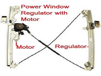 Power Window Regulator and Motor