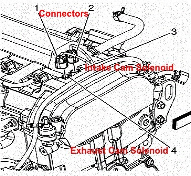 2007 Chevy Malibu Exhaust Diagram Wiring Diagram For Professional