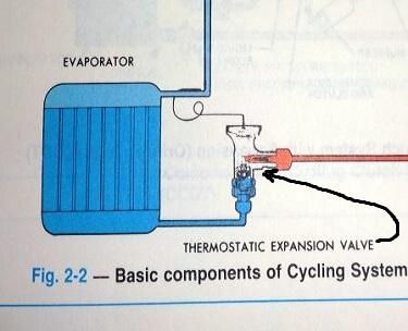 Automotive AC Expansion Valve Diagram