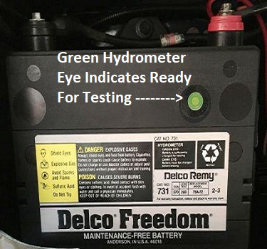 Battery with a green eye