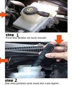 Brake Fluid Tester