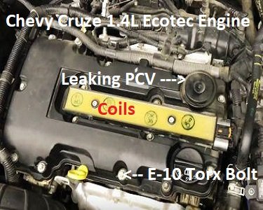 Find Chevy Cruze Valve Cover Parts and Replacement Tips