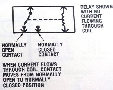 Car Relay Electrical Symbol